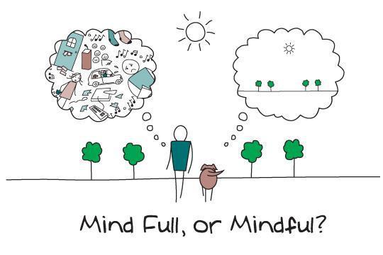 peaceful-mind-diagram
